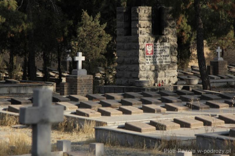 Katolicki cmentarz Dalub w Teheranie